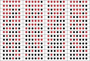 tabella Roulette